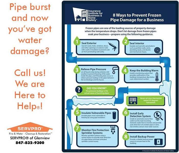 Graphic describing steps to take to prevent frozen pipes