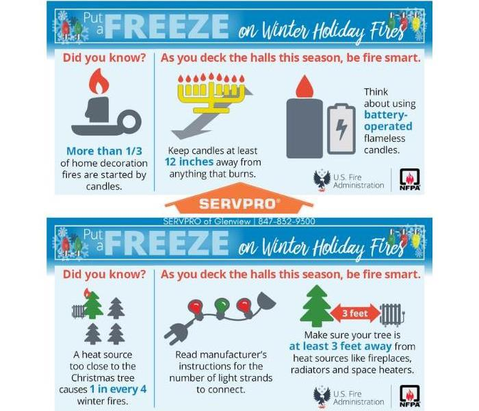 Text with Holiday Fire Safety Tips and graphics of tree, menorah, candles, and lights
