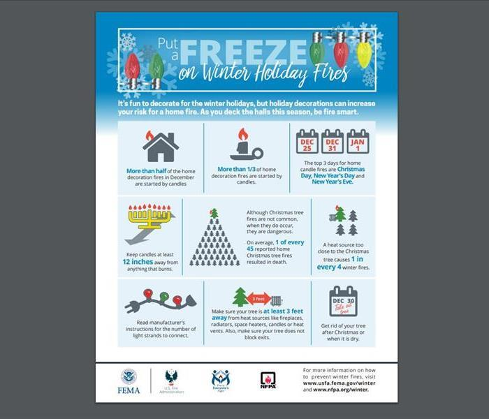 Graphic with information on fire safety during the winter holidays
